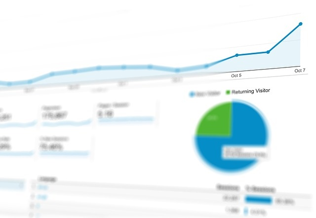 appliance repair marketing analytics