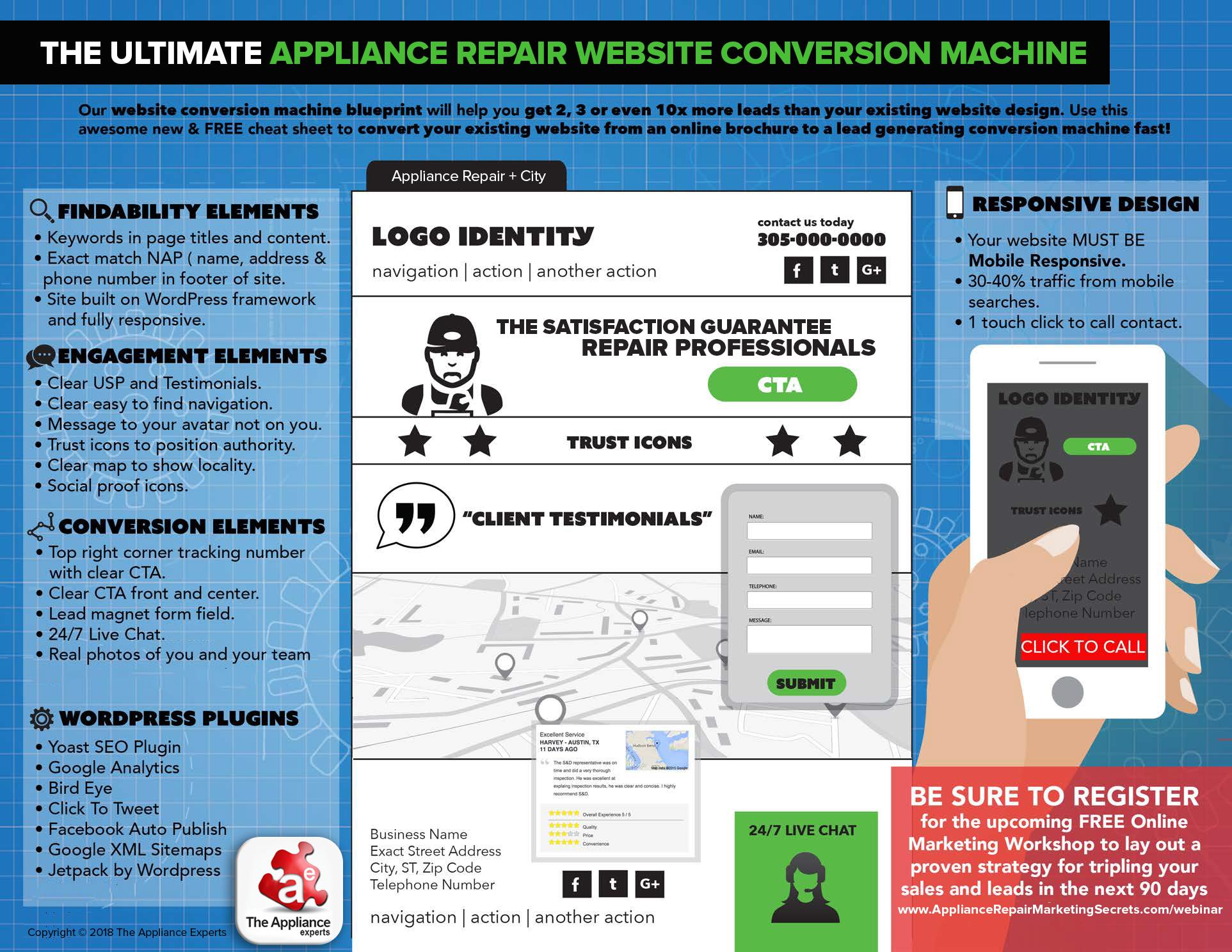 2018 Appliance Repair Online Marketing Plan For Appliance Service Companies