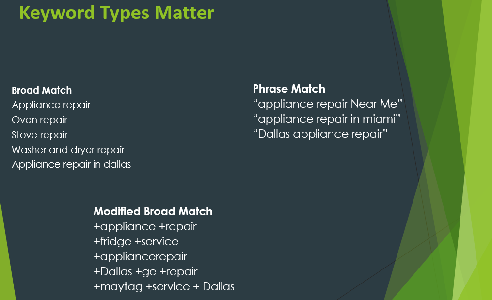 paid search keyword match types