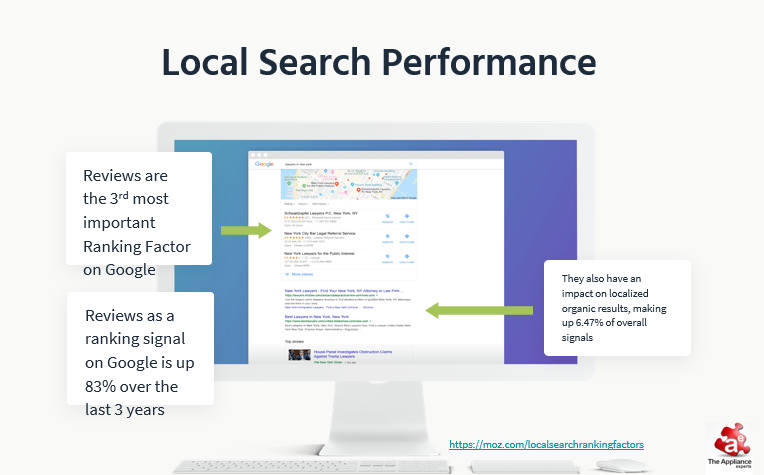 local search performance