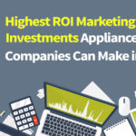 Marketing Investment ROI